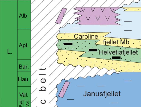 Krittavsetningene på Svalbard tilhører i sin helhet nedre kritt. Øvre kritt avsetninger er enten ikke avsatt eller har blitt erodert bort. Grafikk: iStrat. App fra NORECO