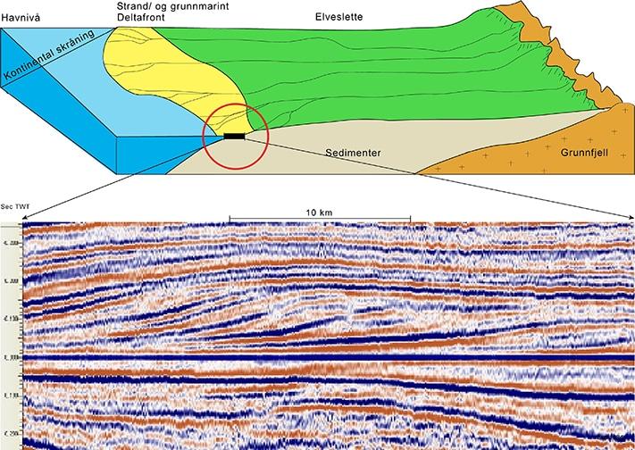 Geologisk modell © PGS