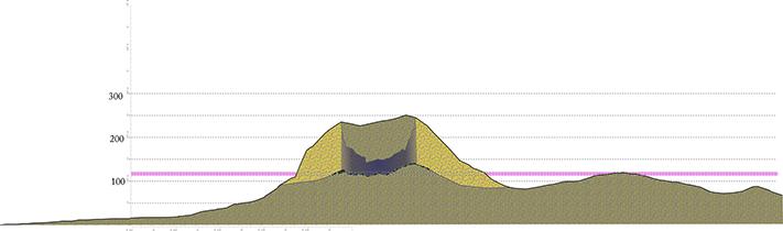 Lengdesnitt gjennom Torghatten og Torghatthullet langsmed hullets lengdeakse. Nivået 122-125 meter er markert med rosa strek. Illustrasjon: Stein-Erik Lauritzen