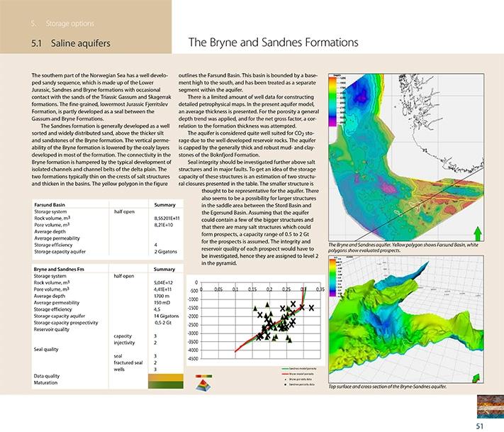 Saline akvifere uten olje og gass har et stort potensial for lagring av CO2. Slik presenteres de forskjellige akviferne i det nye atlaset.  Illustrasjon: Bryne-Sandnes akvier