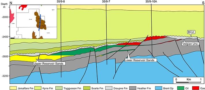 Skissen viser at Skarfjell-funnet er en kombinert strukturell/stratigrafisk felle. Den strukturelle komponenten består i en høyderygg gjennomskåret av forkastninger, mens den stratigrafiske komponenten har sammenheng med at reservoaret er erodert og overleires av yngre skifre. Legg merke til at reservoaret er av sen jura alder. De underliggende skifrene i Heatherformasjonen har gode kildebergartsegenskaper. © Wintershall