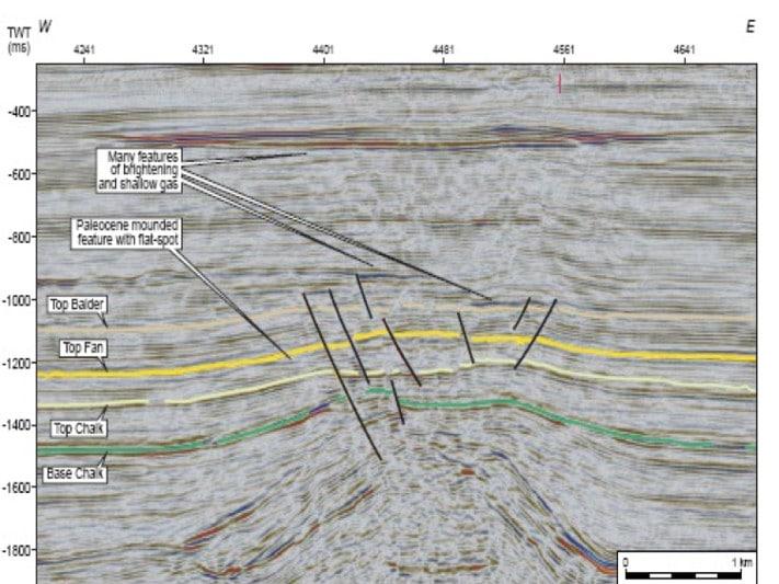 Seismisk linje i Det norsk-danske basseng med tilhørende geologisk tolkning som antyder paleocen hydrokarbonakkumulasjon. Linjen ligger på tvers av den retningen som sanden ble transportert fra øst mot vest. © Noreco