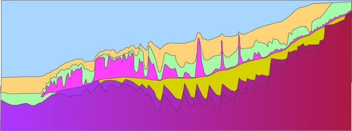 Tverrsnitt over Kwanzabassenget. Det er spesielt sekvensen under saltet som er av interesse. Illustrasjon: Statoil