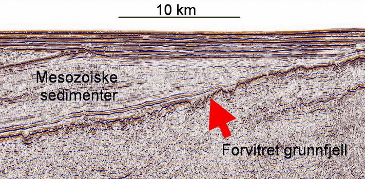 Mesozoisk erosjonsflate er angitt med rød pil på den seismiske linjen fra Stavangerplattformen utenfor Karmøy. Den forvitrede linjen er overlagret av sen jura og kritt bergarter. På Utsirahøyden, som ligger lengre ut på sokkelen, er det funnet olje i grovkornete, forvitrede bergarter av samme type som finnes på strandflaten i Nordland. Fra Lars Nørgaard Jensen i Statoil.