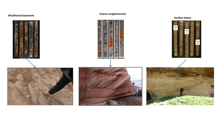 Fasis i Edvard Grieg-feltet varierer over korte avstander – fra forvitret, oppsprukket basement med sekundær porøsitet til svært permeable eoliske sandsteiner – og med hurtige endringer i reservoarkvalitet. Lundin sier de har identifisert seks fasis i dette feltet som tidligere ikke har blitt beskrevet på norsk kontinentalsokkel. De hurtige endringene i porøsitet og permeabilitet kompliserer naturligvis boringen av produksjonsbrønner. © Lundin Norway