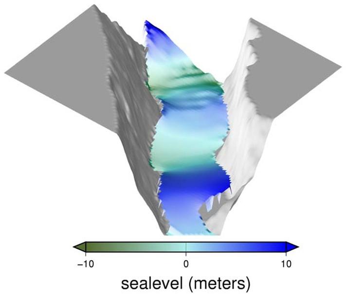 Perspektiv fra Hellesylt utover Synnulvsfjorden (mot NØ). Toppen på ledende bølge på 10-12 m er ca. 1 km fra Hellesylt (bølgen kommer i mot oss), og er i ferd med å bygge seg opp fordi det blir grunnere. Topografien er kuttet av i 500 m høyde, og overflatehevningen er forsterket 10 ganger i forhold til topografien. Figuren viser bølgen 4.5 minutter etter at et skred på 35 mill. m3 har gått i sjøen. Illustrasjon: Norges Geotekniske Institutt